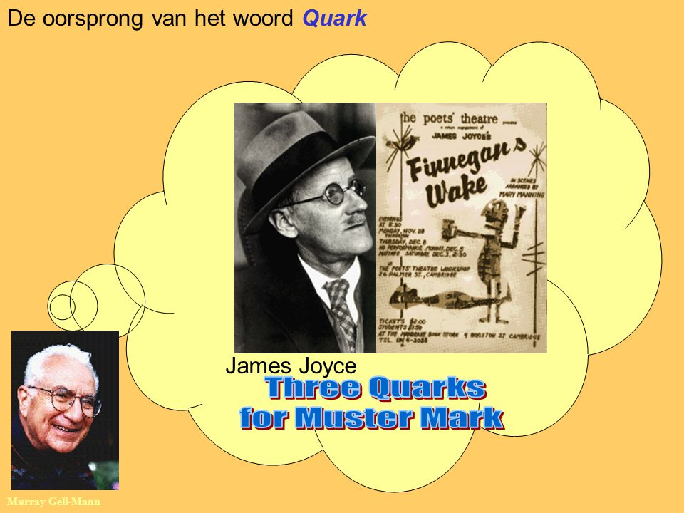Three Quarks for Muster Mark De oorsprong van het woord Quark