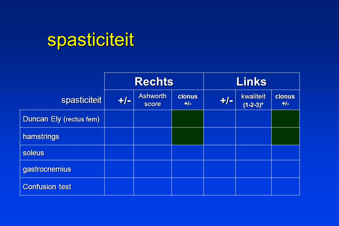 spasticiteit Rechts Links +/- spasticiteit Duncan Ely (rectus fem)