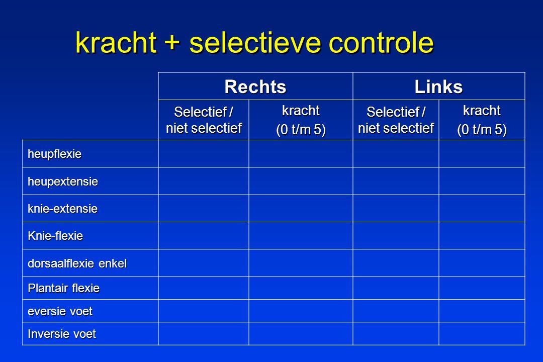 kracht + selectieve controle