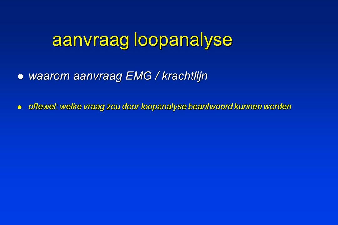 aanvraag loopanalyse waarom aanvraag EMG / krachtlijn