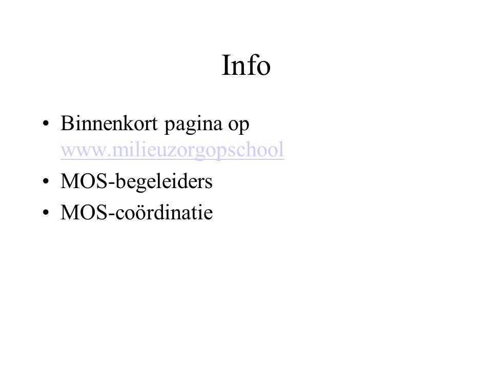 Info Binnenkort pagina op www.milieuzorgopschool MOS-begeleiders