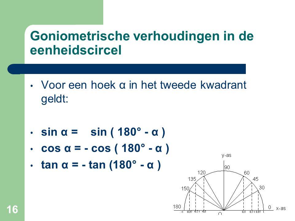Goniometrische verhoudingen in de eenheidscircel