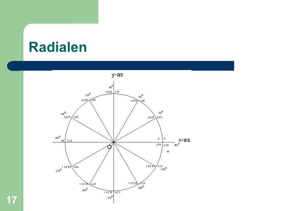 Radialen