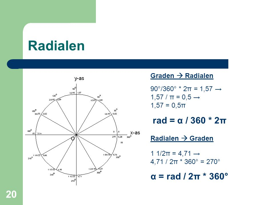 Radialen rad = α / 360 * 2π α = rad / 2π * 360° Graden  Radialen