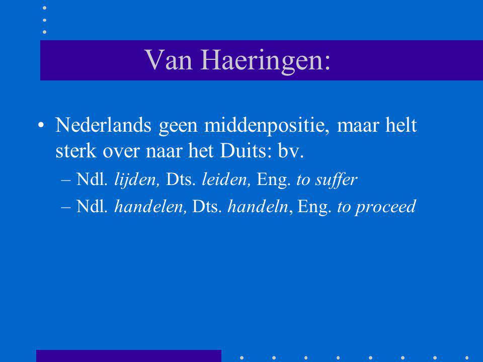 Van Haeringen: Nederlands geen middenpositie, maar helt sterk over naar het Duits: bv. Ndl. lijden, Dts. leiden, Eng. to suffer.
