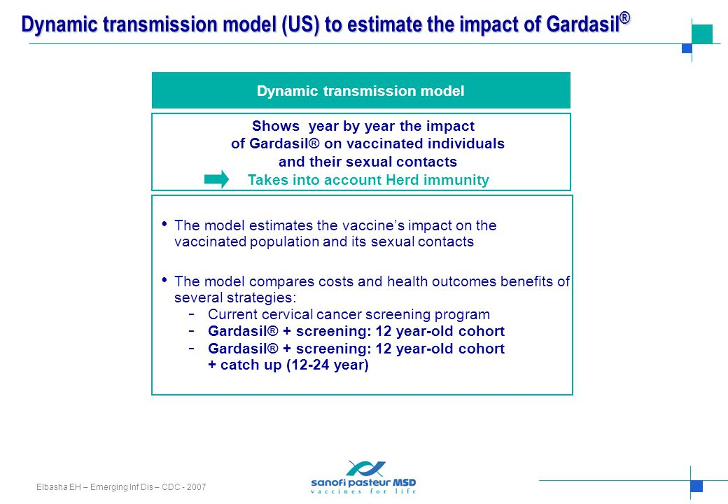 Dynamic transmission model (US) to estimate the impact of Gardasil®