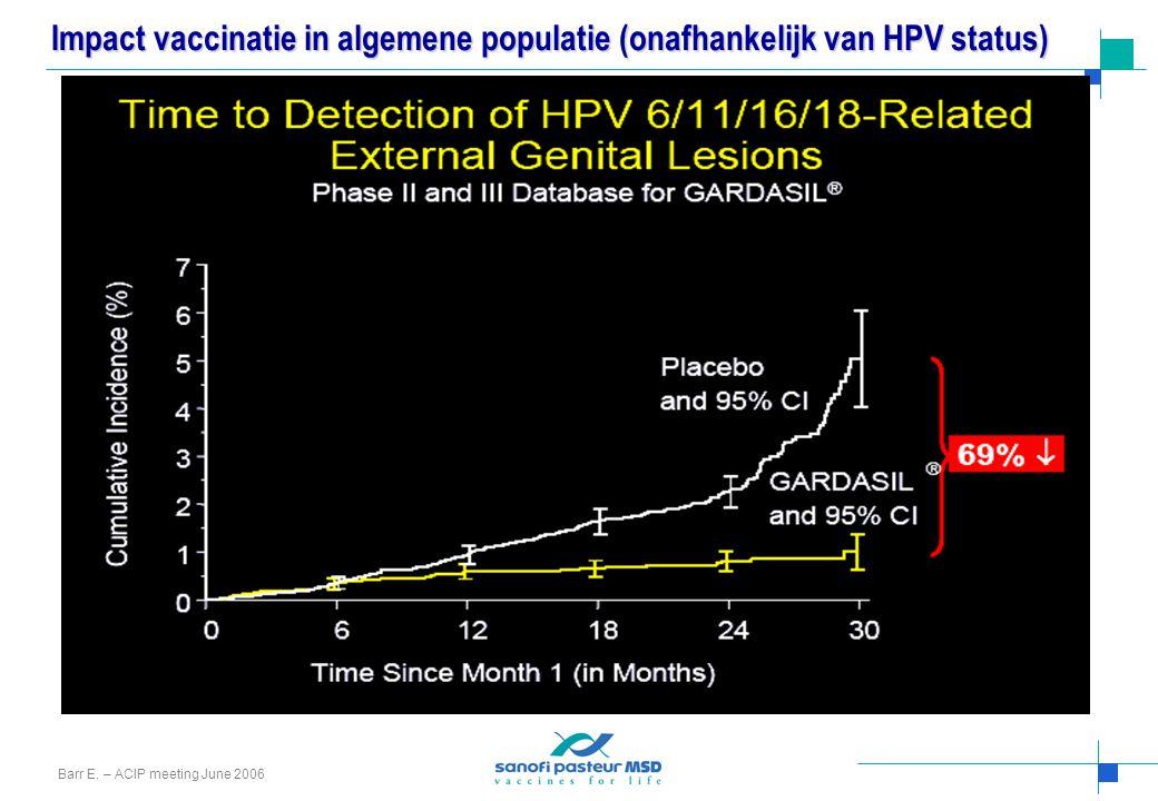 Impact vaccinatie in algemene populatie (onafhankelijk van HPV status)