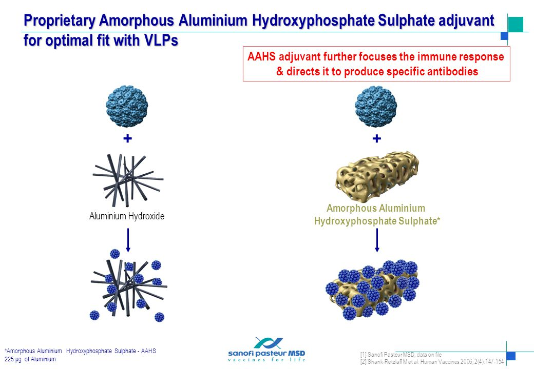 Proprietary Amorphous Aluminium Hydroxyphosphate Sulphate adjuvant for optimal fit with VLPs