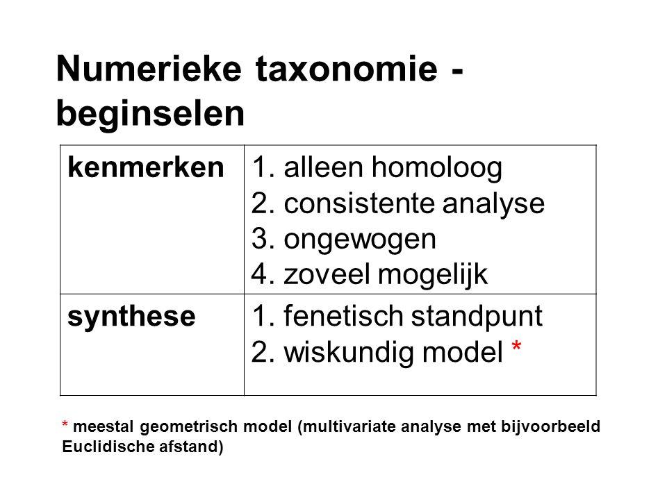 Numerieke taxonomie - beginselen