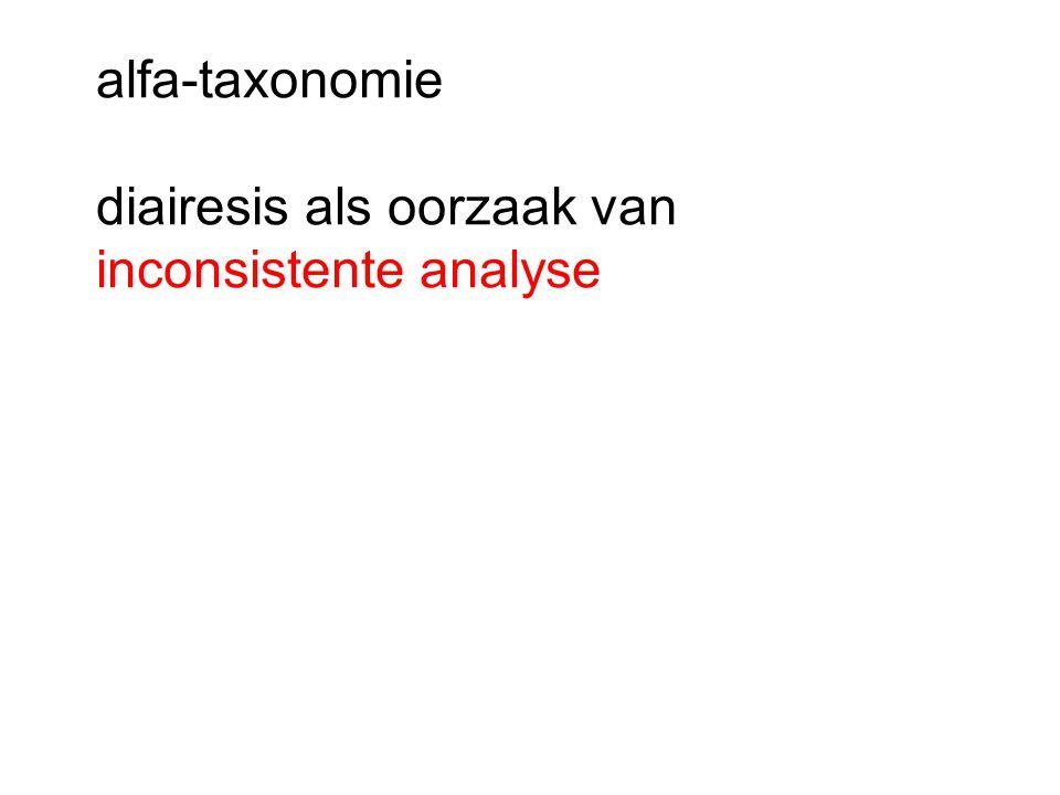 alfa-taxonomie diairesis als oorzaak van inconsistente analyse