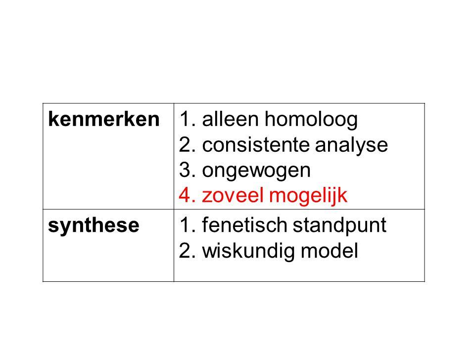 kenmerken 1. alleen homoloog. 2. consistente analyse. 3. ongewogen. 4. zoveel mogelijk. synthese.