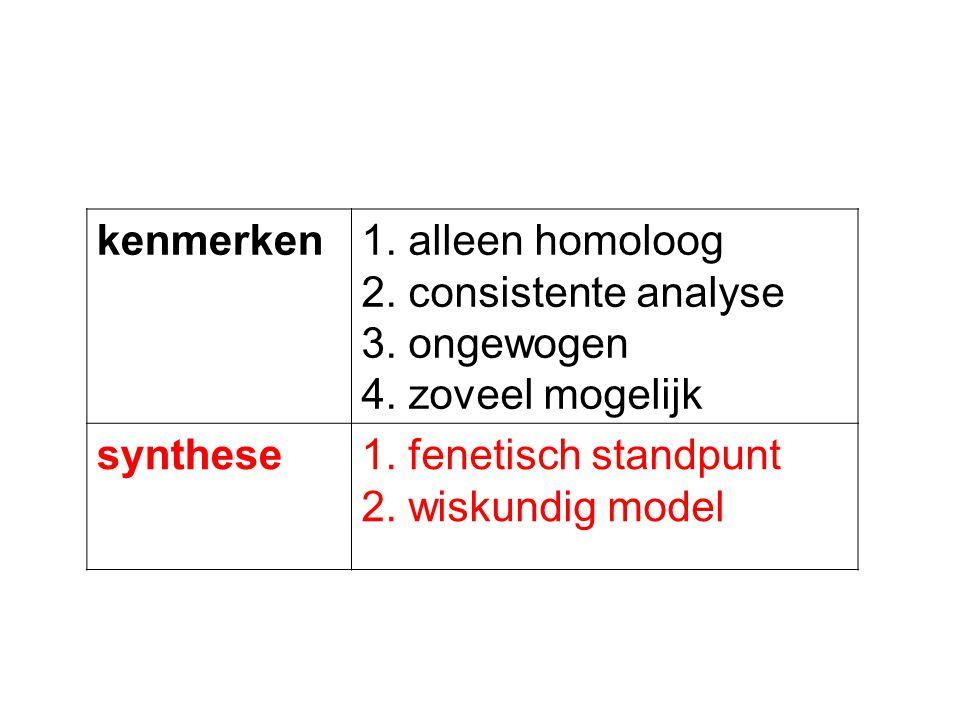 kenmerken 1. alleen homoloog 2. consistente analyse 3. ongewogen