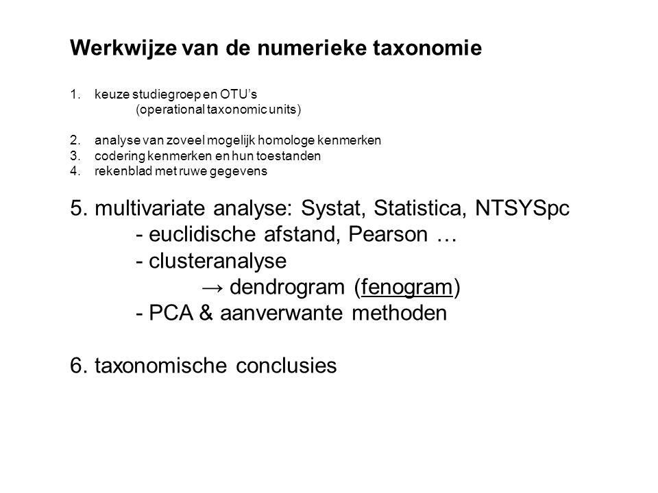 Werkwijze van de numerieke taxonomie