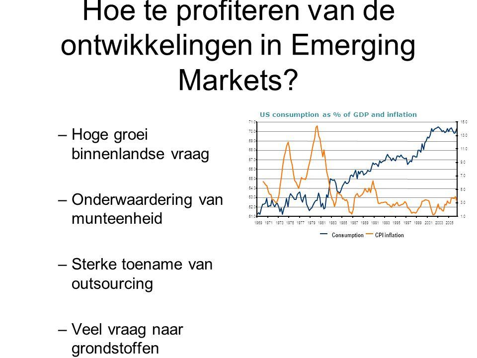 Hoe te profiteren van de ontwikkelingen in Emerging Markets