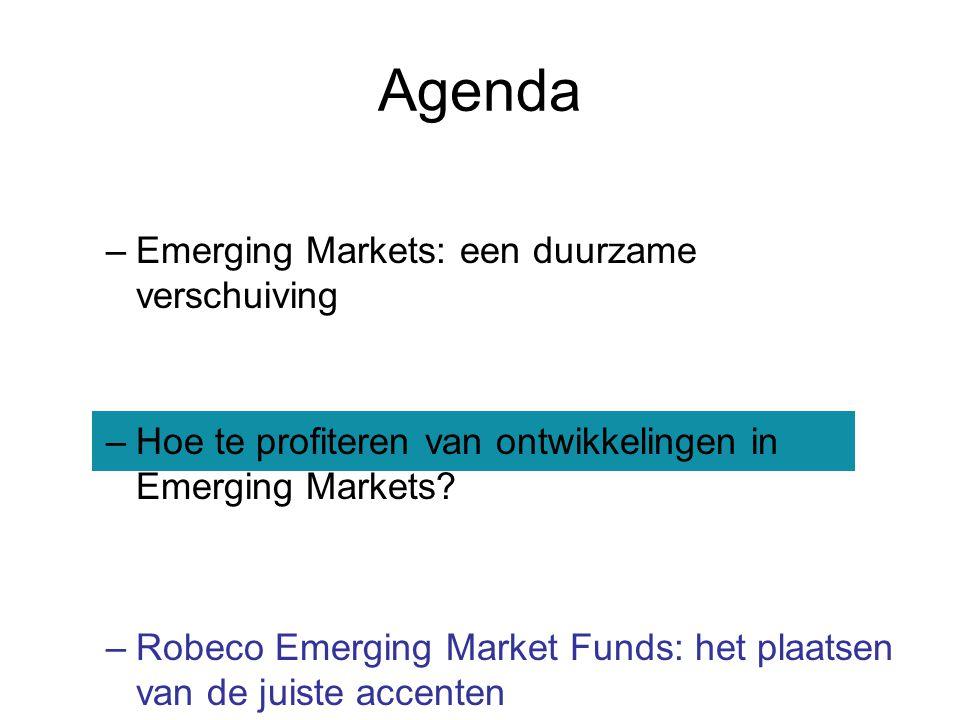 Agenda Emerging Markets: een duurzame verschuiving