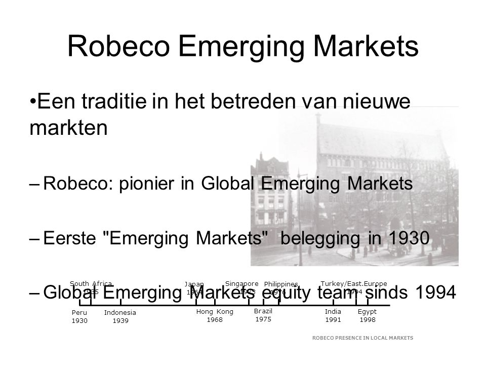 Robeco Emerging Markets