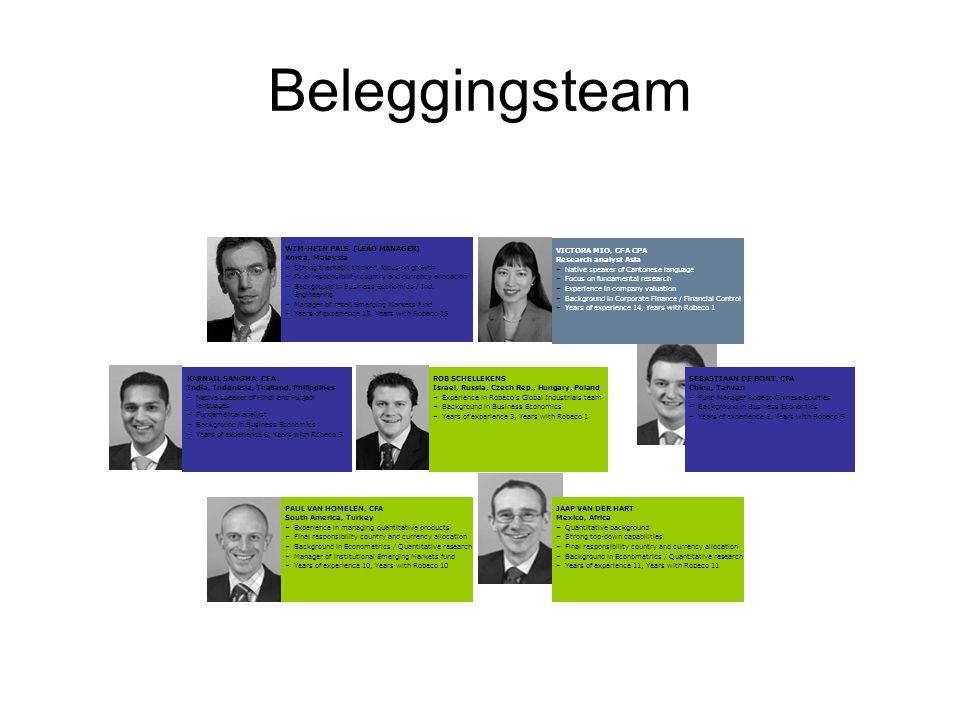 Beleggingsteam COMPLEMENTARY INVESTMENT SKILLS