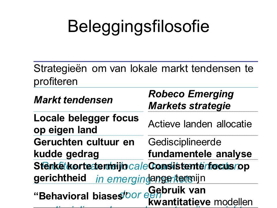 Beleggingsfilosofie Strategieën om van lokale markt tendensen te profiteren. Markt tendensen. Robeco Emerging Markets strategie.