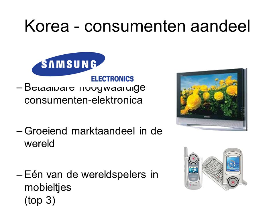 Korea - consumenten aandeel