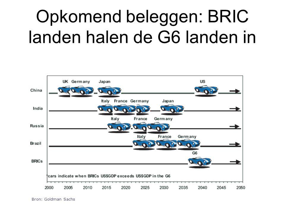 Opkomend beleggen: BRIC landen halen de G6 landen in