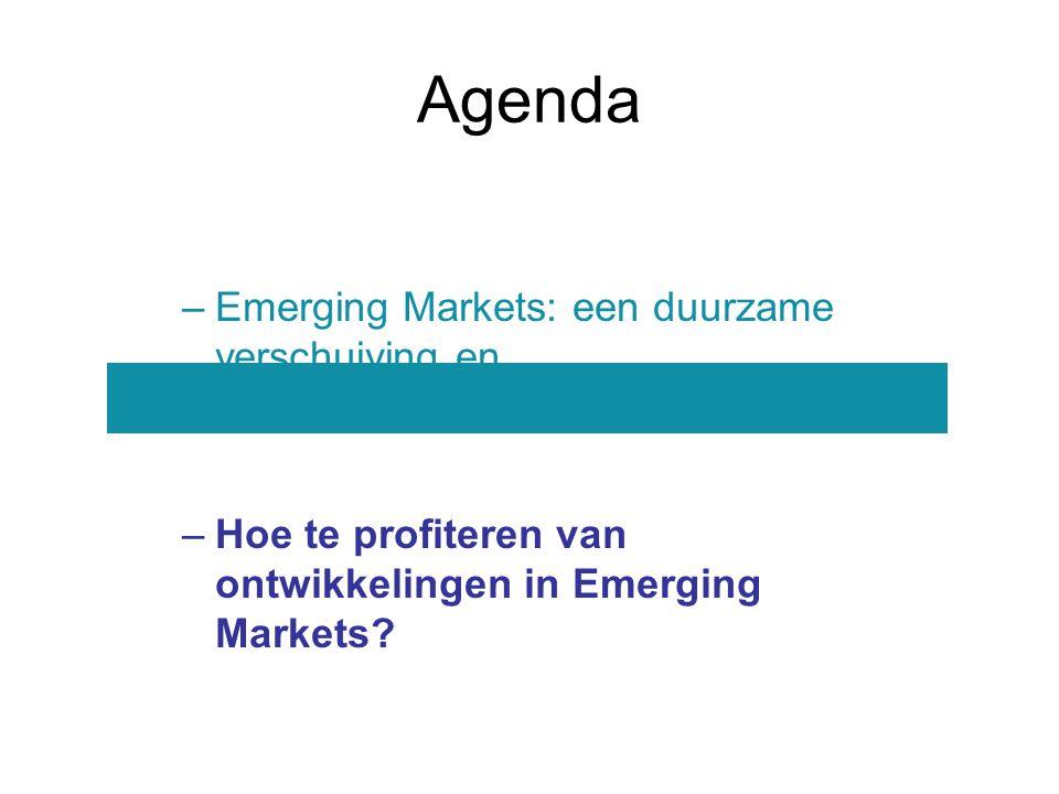 Agenda Emerging Markets: een duurzame verschuiving en