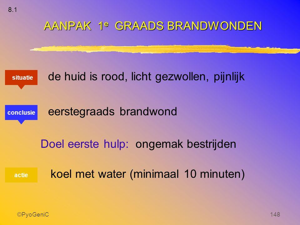 AANPAK 1e GRAADS BRANDWONDEN