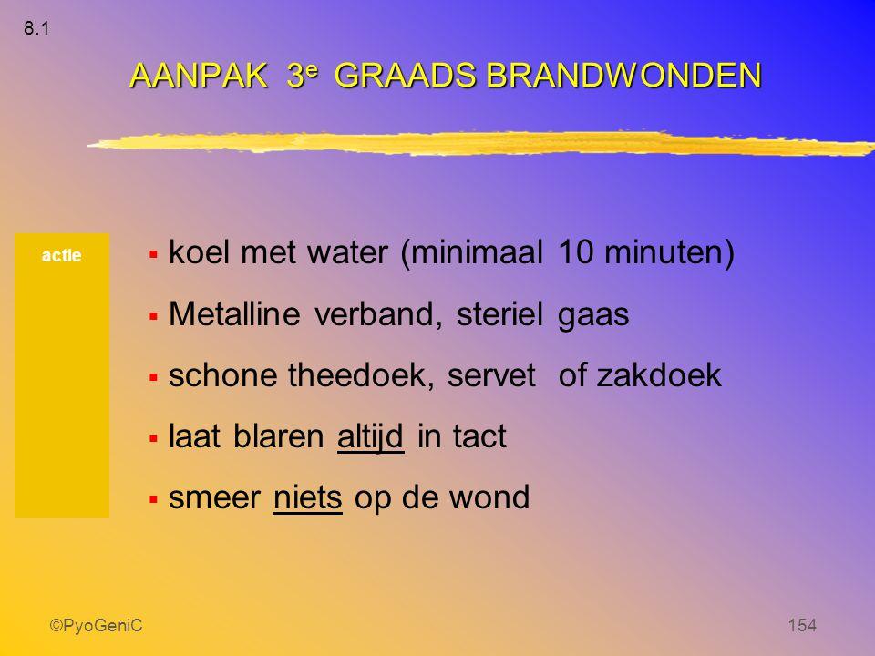 AANPAK 3e GRAADS BRANDWONDEN