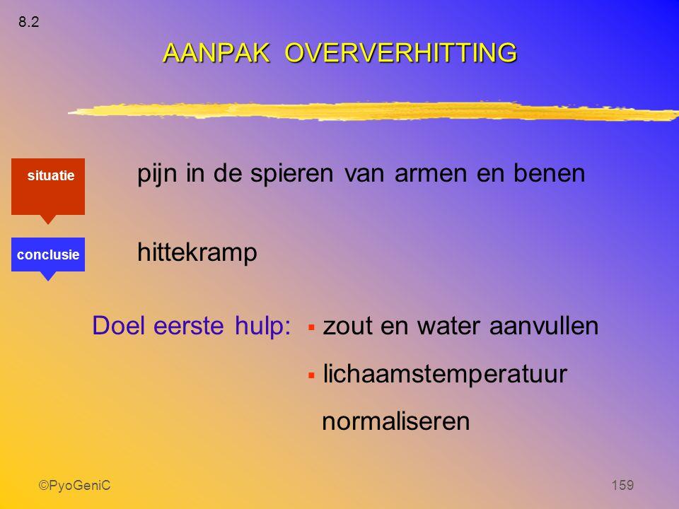 AANPAK OVERVERHITTING