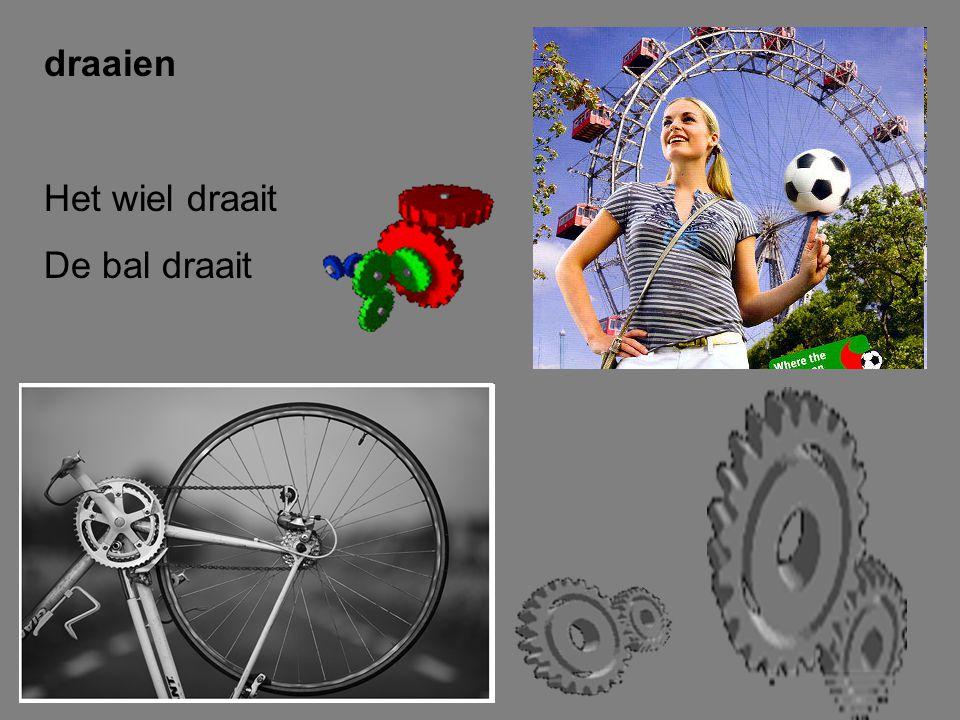 draaien Het wiel draait De bal draait