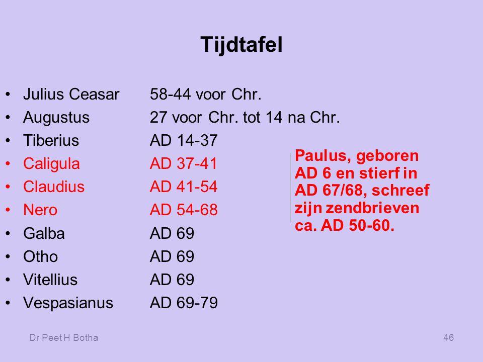 Tijdtafel Julius Ceasar 58-44 voor Chr.