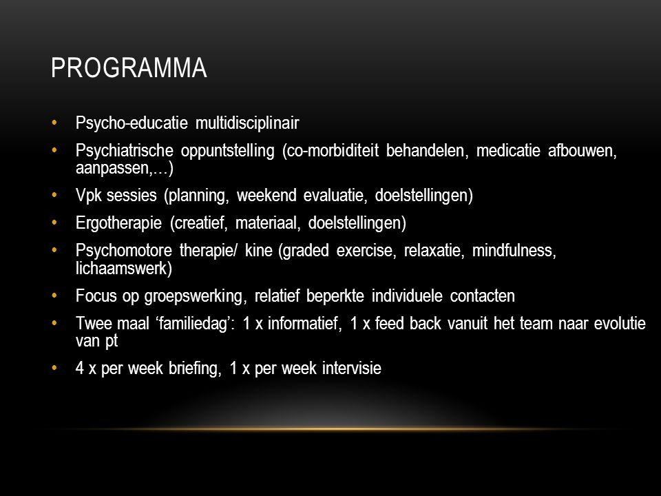 PROGRAMMA Psycho-educatie multidisciplinair