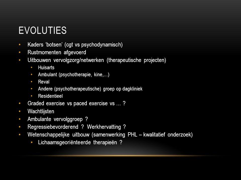 EVOLUTIES Kaders 'botsen' (cgt vs psychodynamisch)