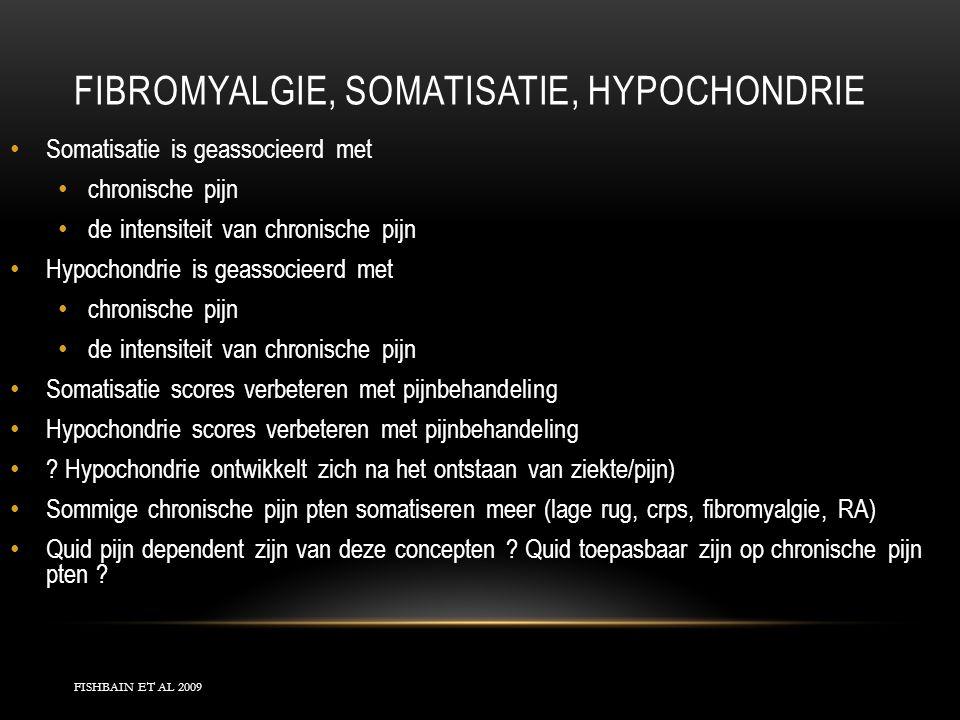 FIBROMYALGIE, SOMATISATIE, HYPOCHONDRIE