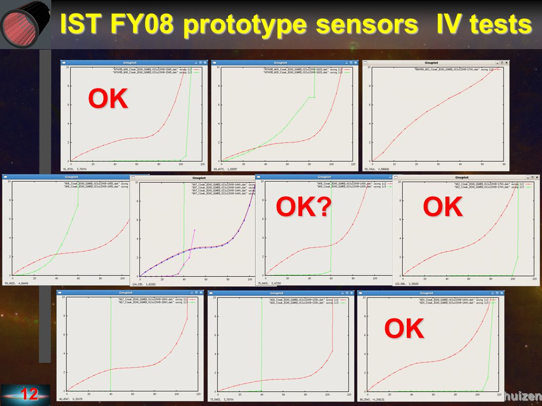 IST FY08 prototype sensors IV tests