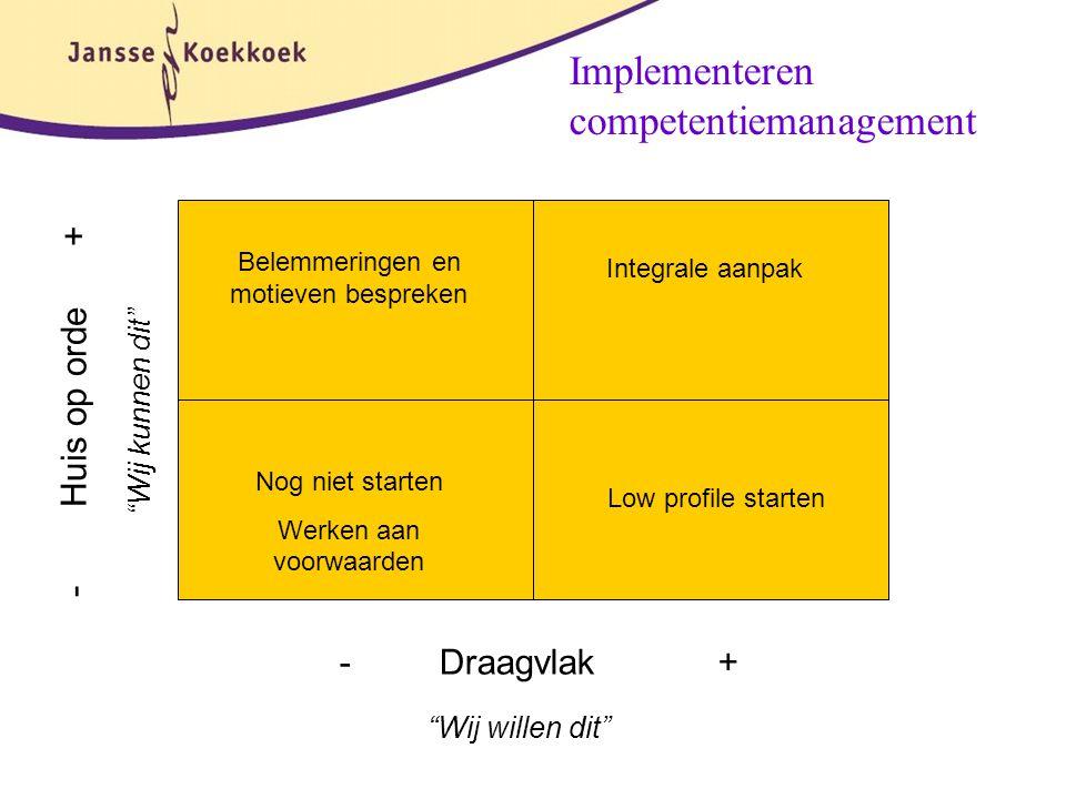 Implementeren competentiemanagement
