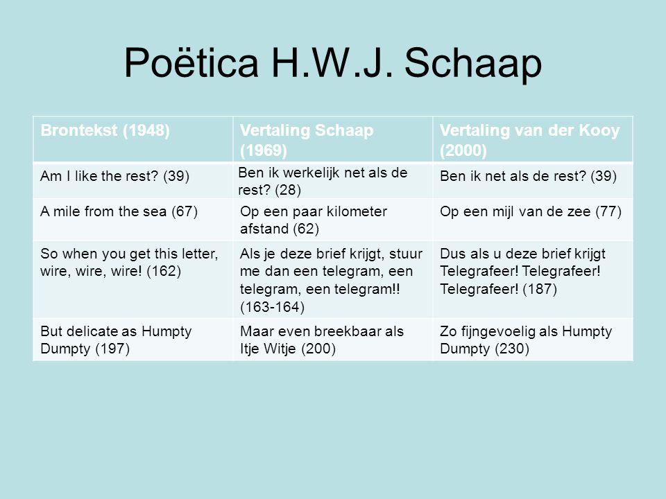 Poëtica H.W.J. Schaap Brontekst (1948) Vertaling Schaap (1969)