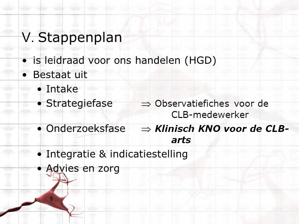 V. Stappenplan is leidraad voor ons handelen (HGD) Bestaat uit Intake