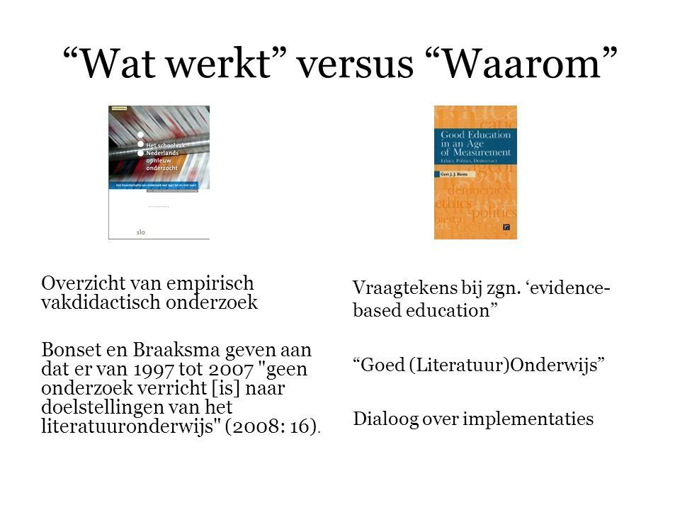 Wat werkt versus Waarom