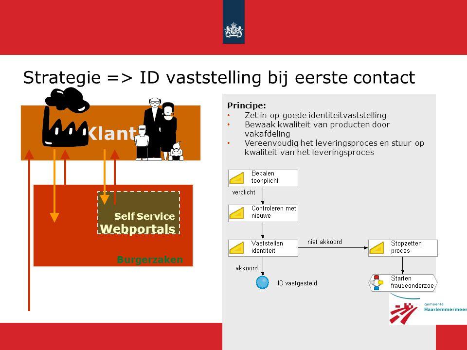 Strategie => ID vaststelling bij eerste contact