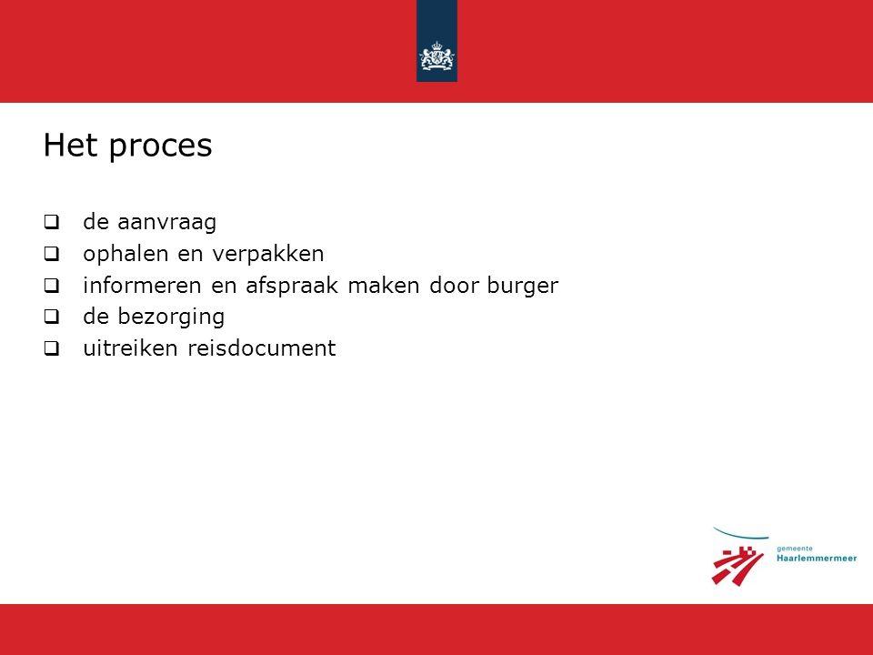 Het proces de aanvraag ophalen en verpakken