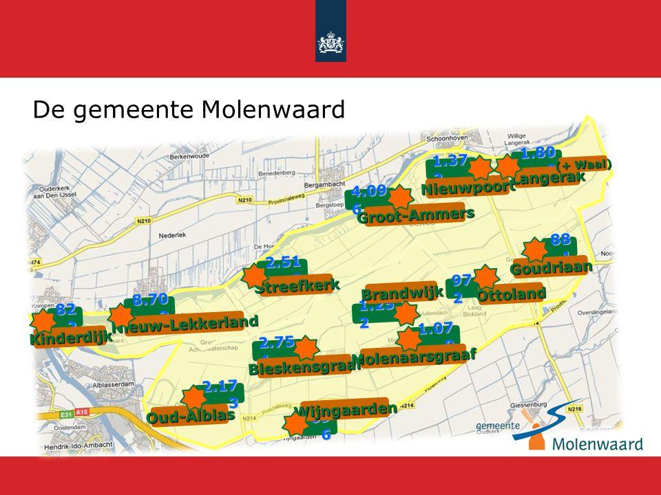 De gemeente Molenwaard