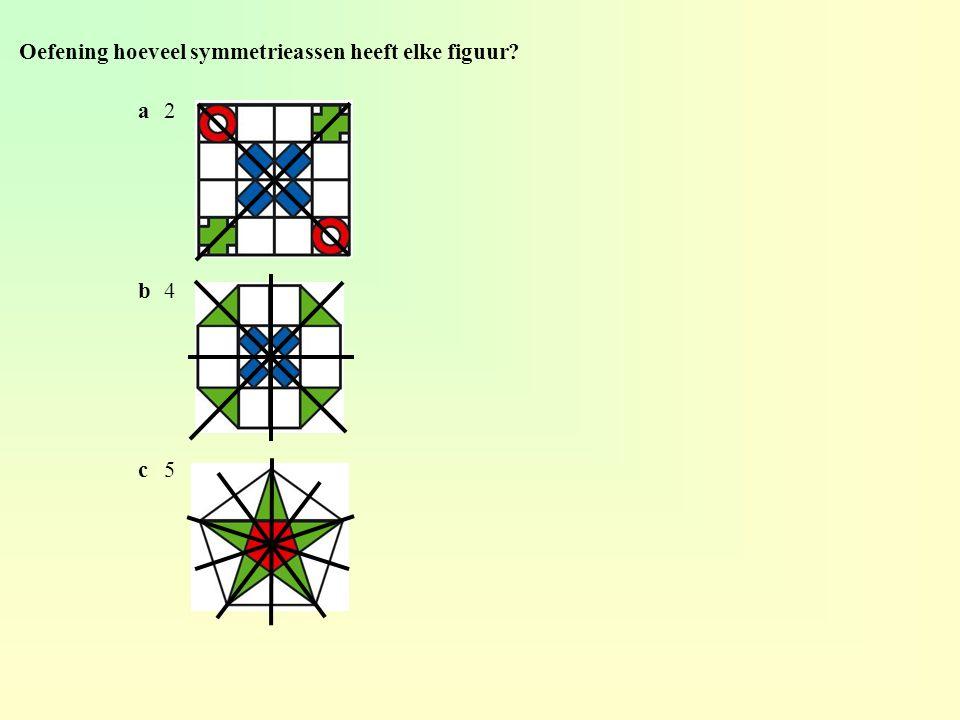 Oefening hoeveel symmetrieassen heeft elke figuur