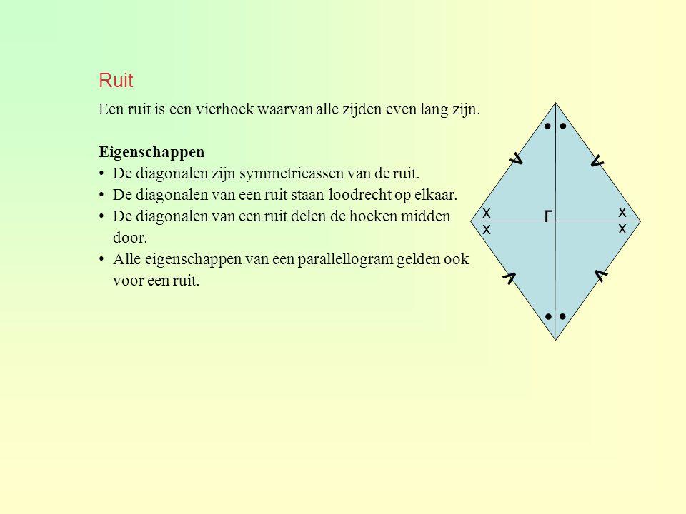 Ruit Een ruit is een vierhoek waarvan alle zijden even lang zijn. Eigenschappen. De diagonalen zijn symmetrieassen van de ruit.