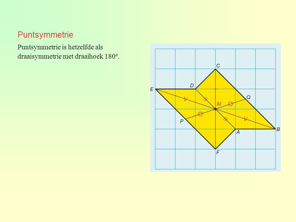 Puntsymmetrie Puntsymmetrie is hetzelfde als