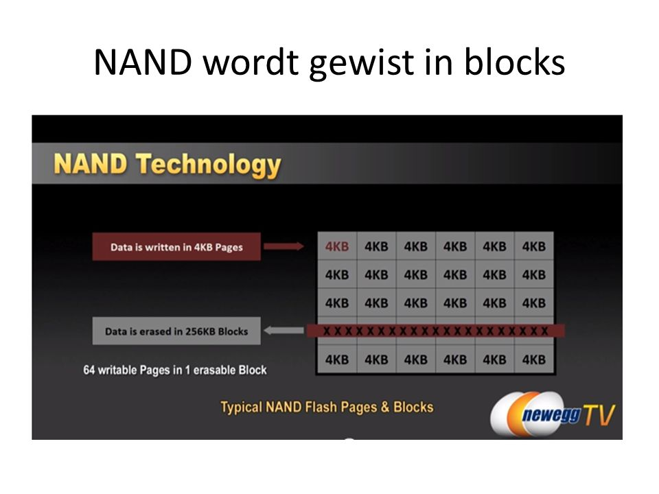 NAND wordt gewist in blocks