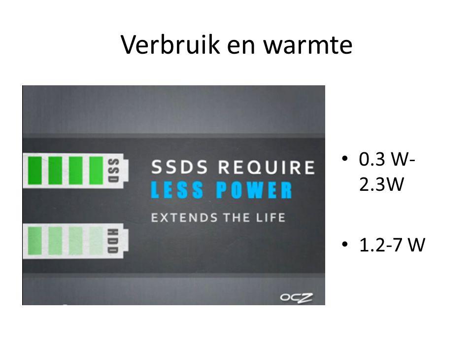 Verbruik en warmte 0.3 W-2.3W 1.2-7 W