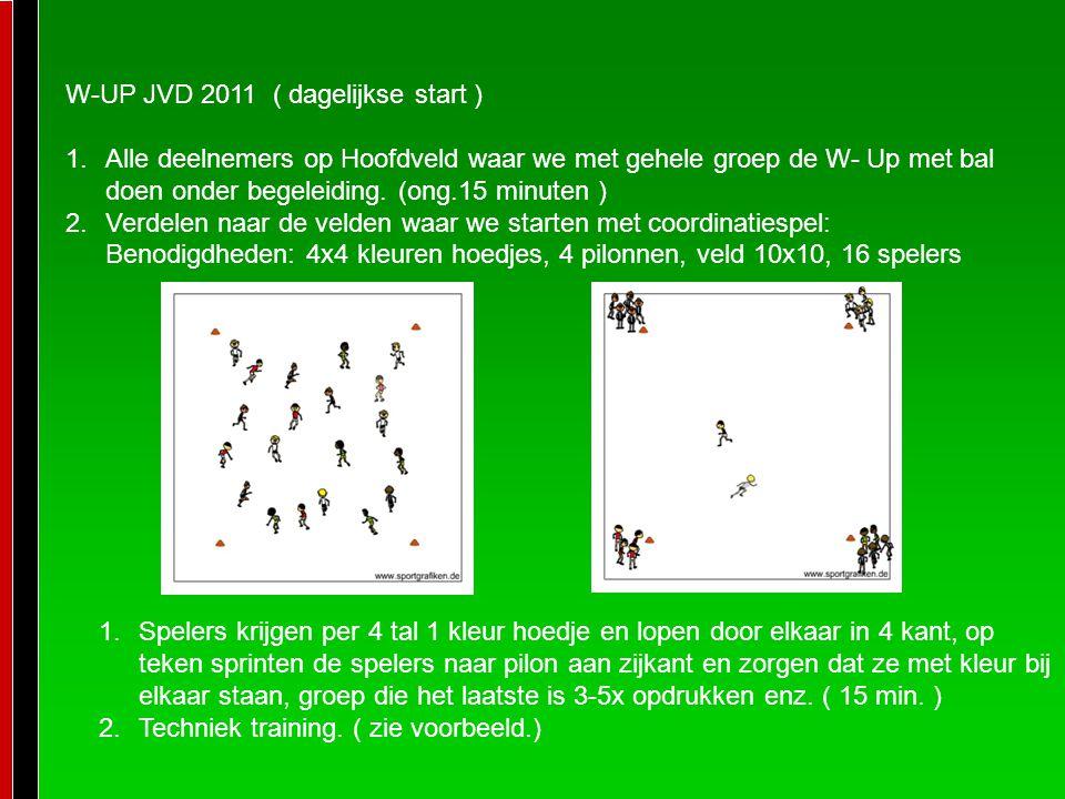W-UP JVD 2011 ( dagelijkse start )