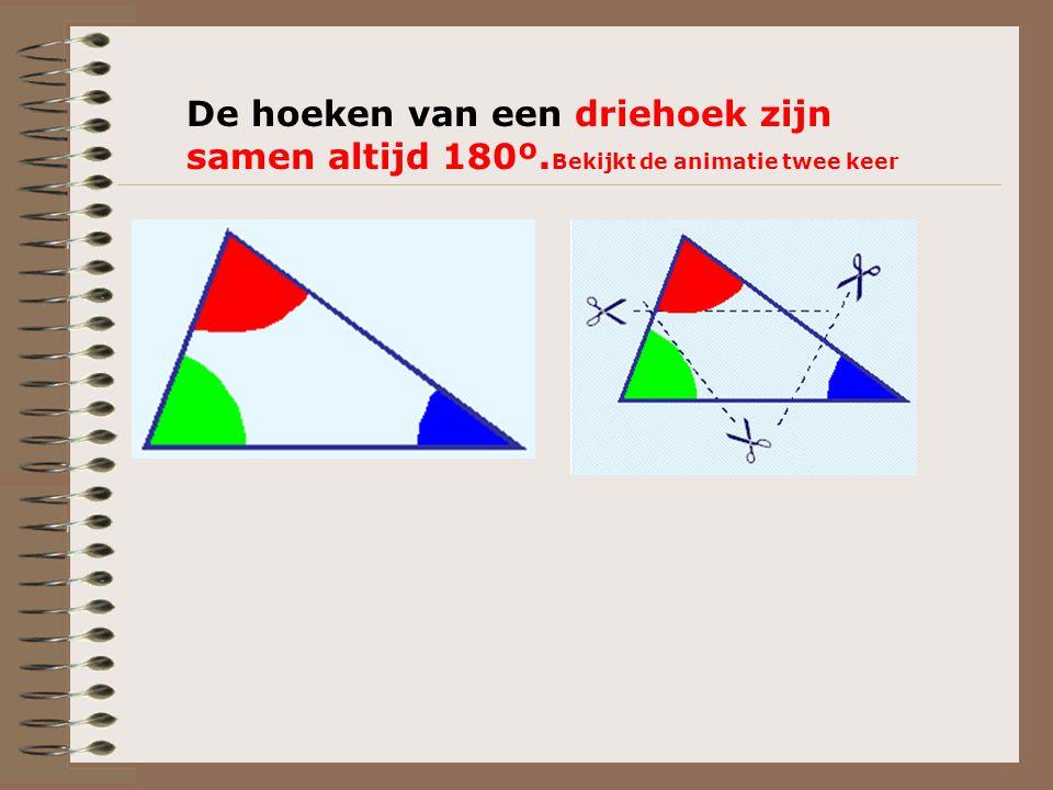 De hoeken van een driehoek zijn samen altijd 180º