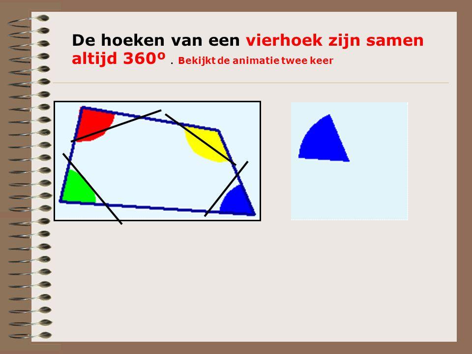 De hoeken van een vierhoek zijn samen altijd 360º
