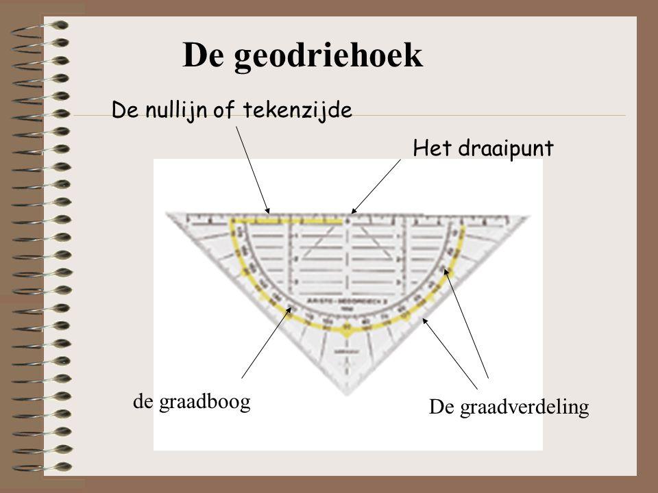 De geodriehoek De nullijn of tekenzijde Het draaipunt de graadboog